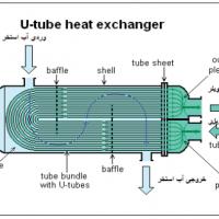 مبدل حرارتی استخر